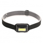 Mini LED Headlamp
